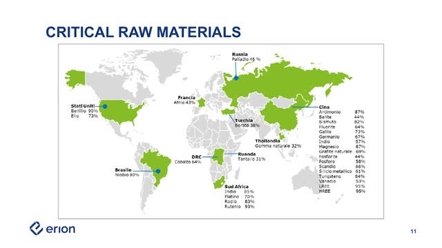 critical raw material